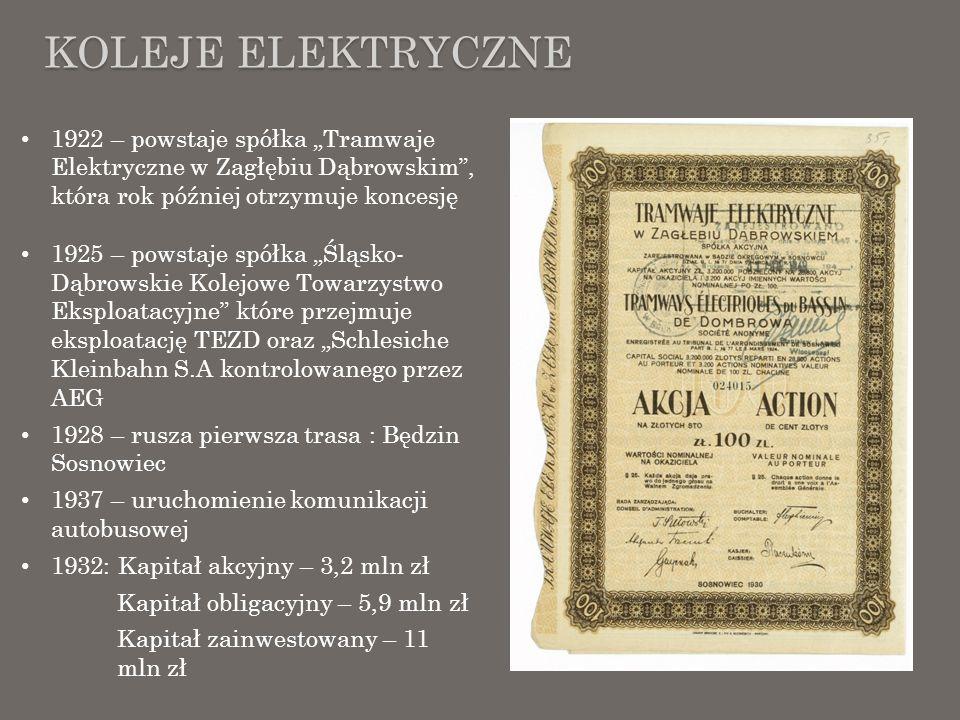"""Koleje elektryczne1922 – powstaje spółka """"Tramwaje Elektryczne w Zagłębiu Dąbrowskim , która rok później otrzymuje koncesję."""