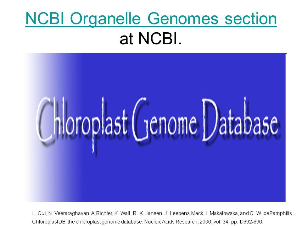 NCBI Organelle Genomes section at NCBI.