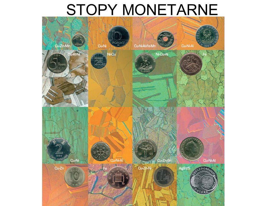 STOPY MONETARNE