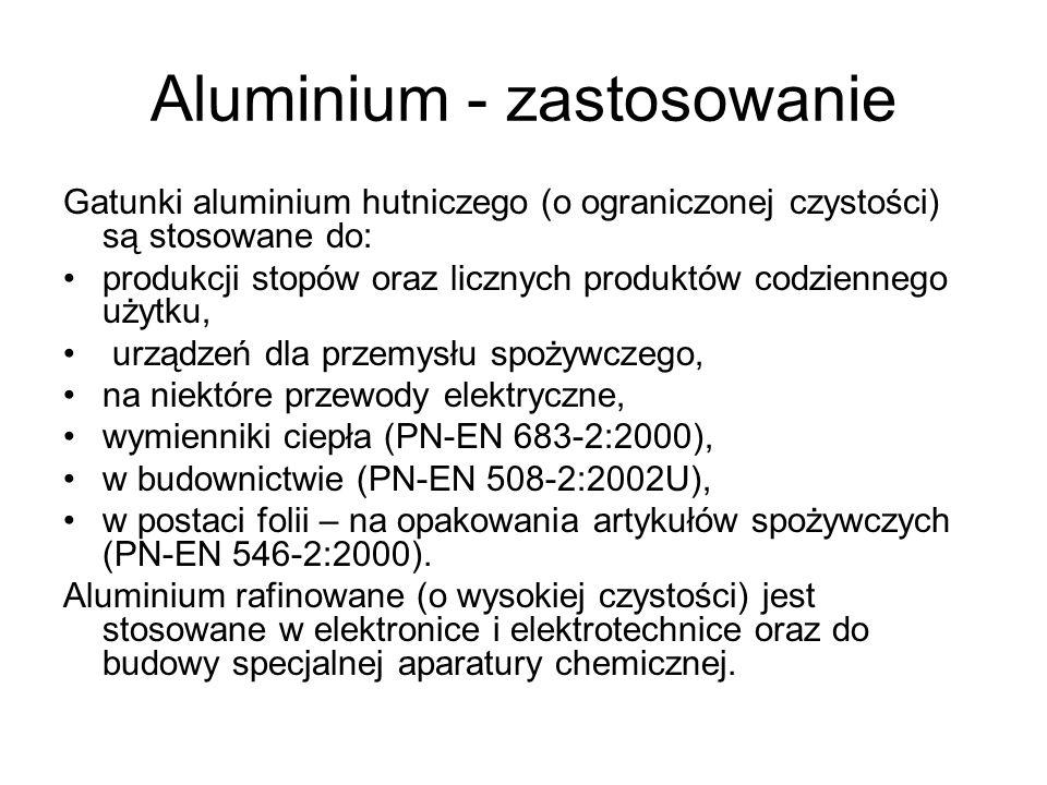 Aluminium - zastosowanie