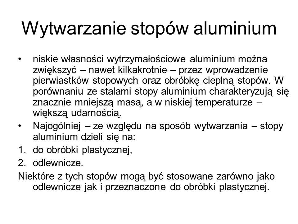 Wytwarzanie stopów aluminium