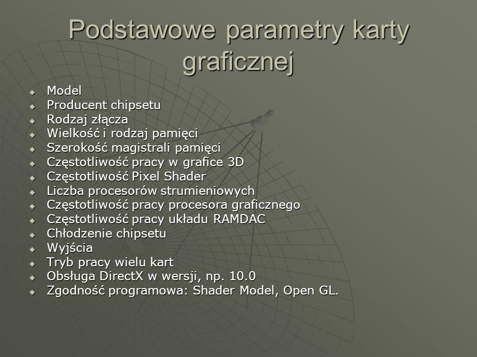 Podstawowe parametry karty graficznej