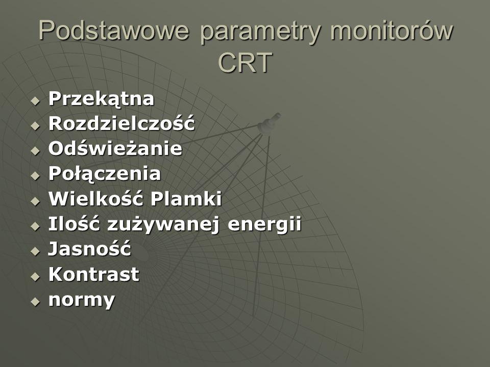 Podstawowe parametry monitorów CRT