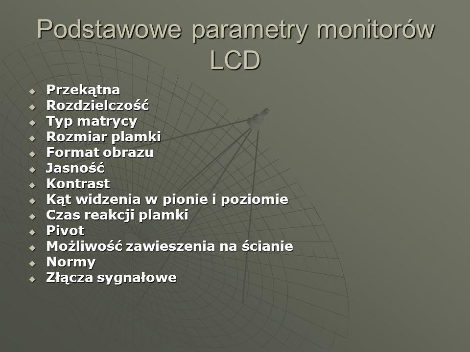 Podstawowe parametry monitorów LCD