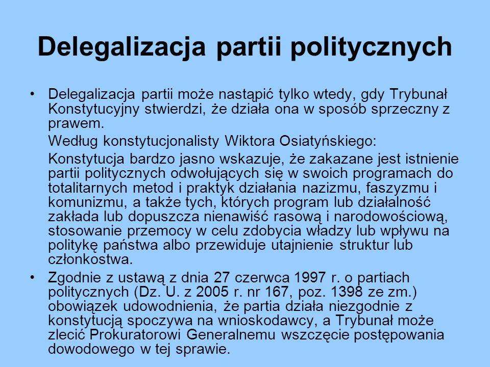 Delegalizacja partii politycznych