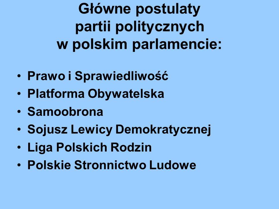 Główne postulaty partii politycznych w polskim parlamencie: