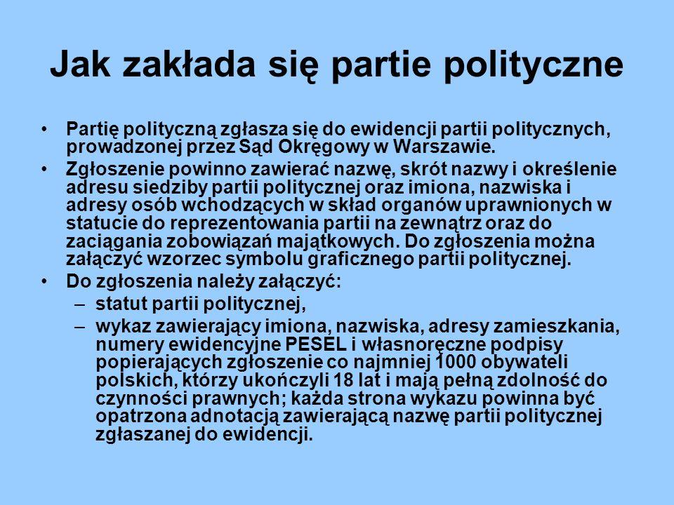 Jak zakłada się partie polityczne