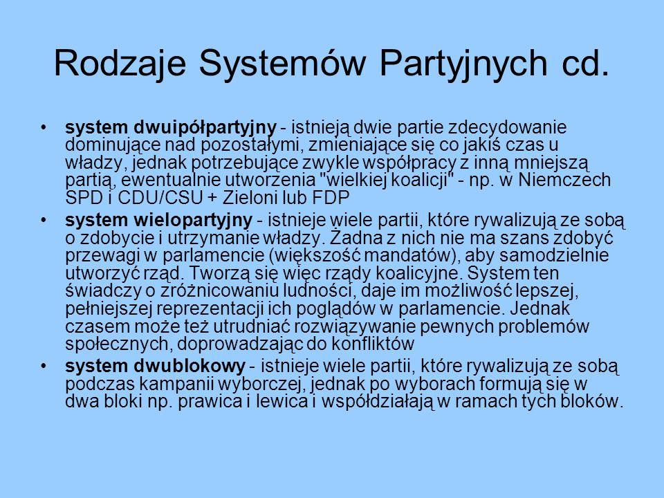 Rodzaje Systemów Partyjnych cd.