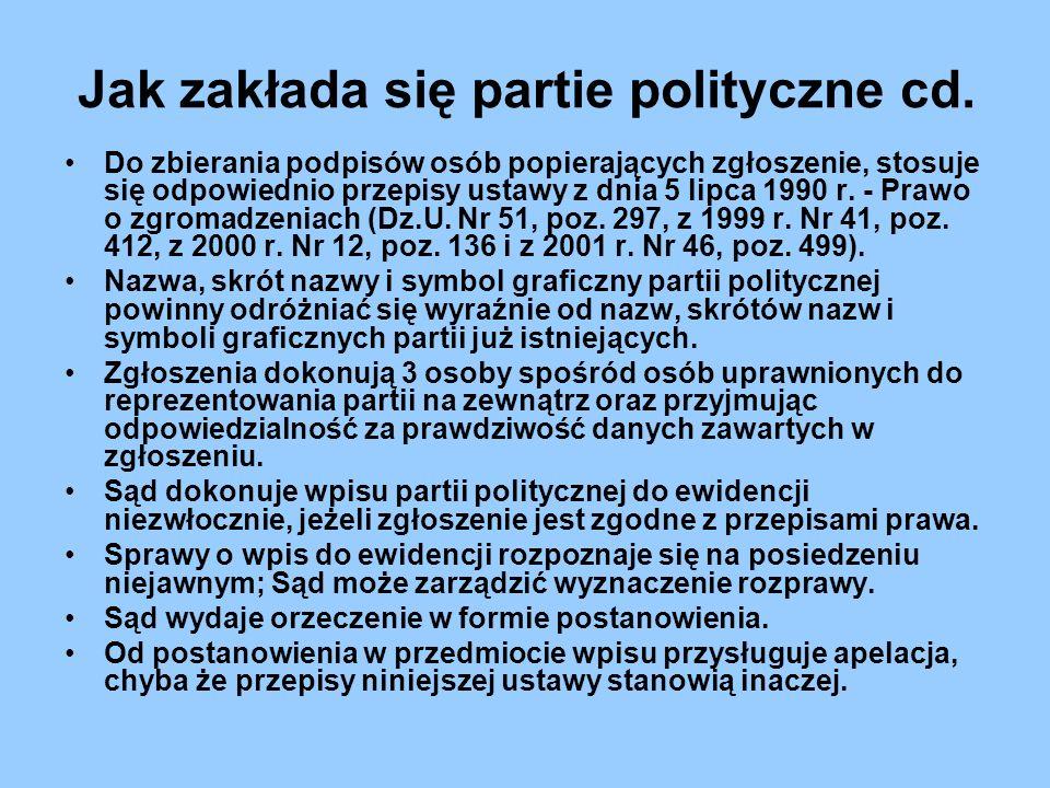 Jak zakłada się partie polityczne cd.