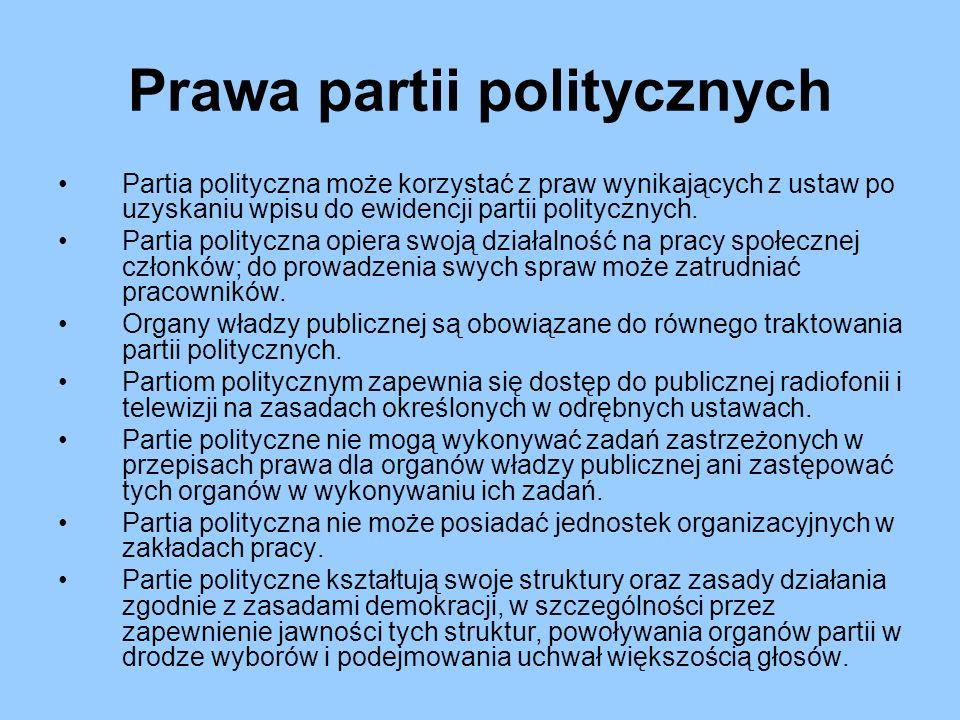 Prawa partii politycznych