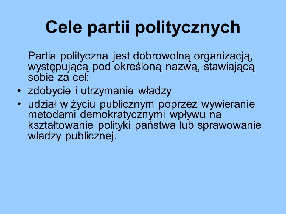 Cele partii politycznych