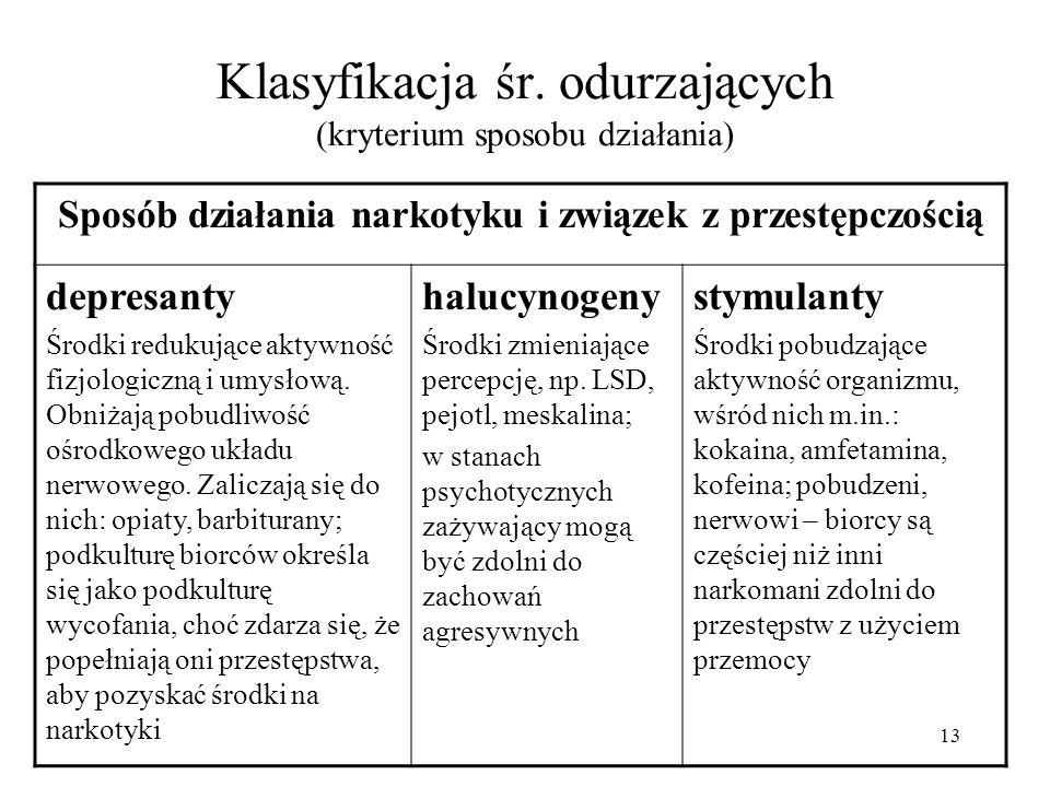 Klasyfikacja śr. odurzających (kryterium sposobu działania)