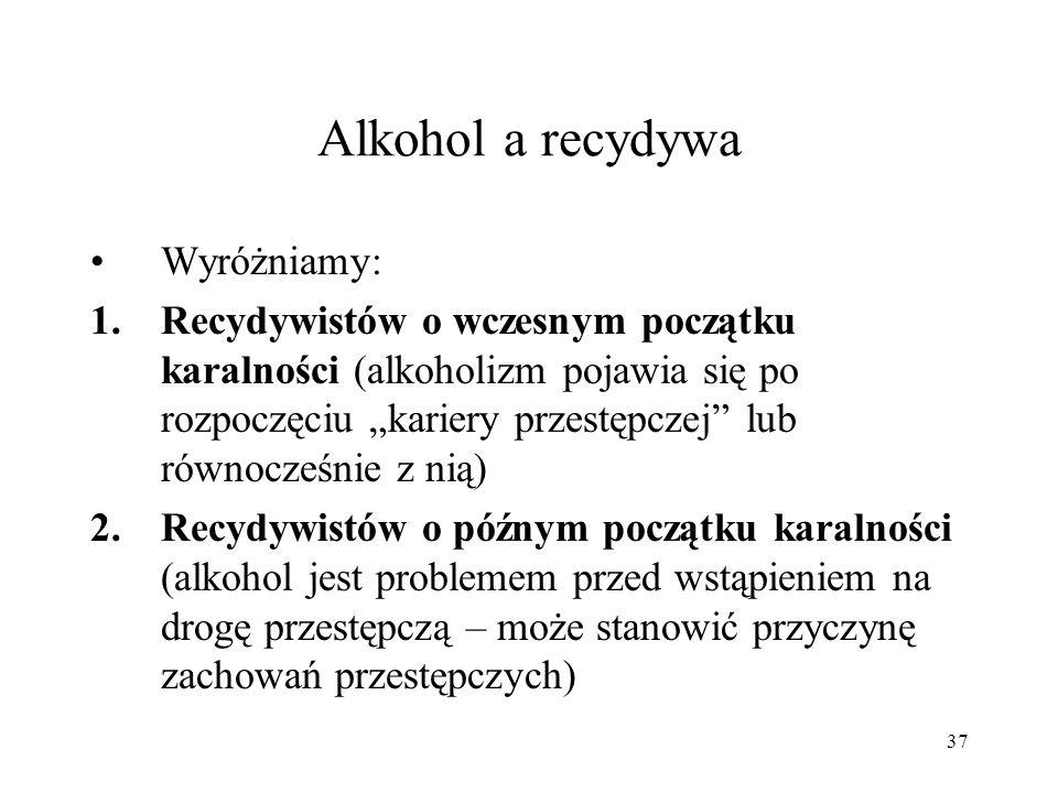 Alkohol a recydywa Wyróżniamy: