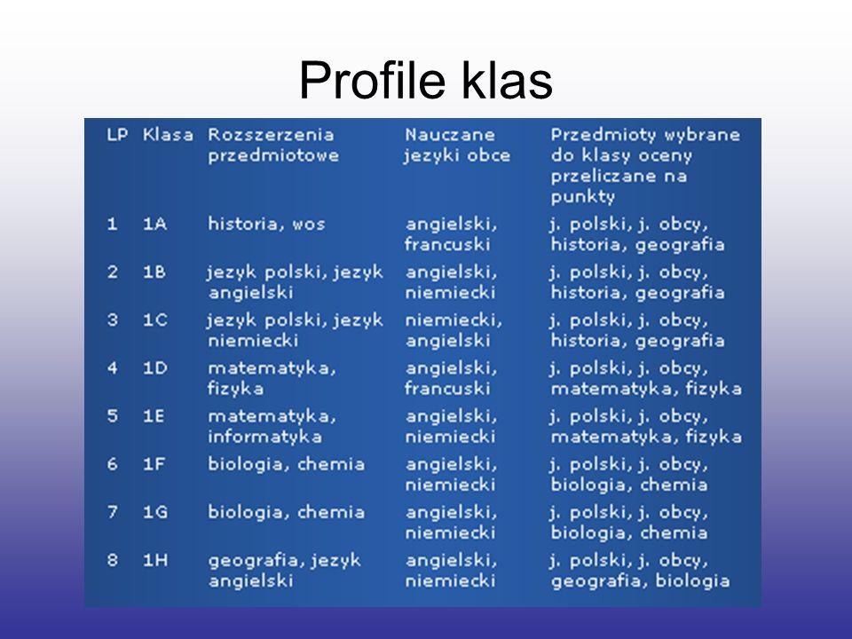 Profile klas