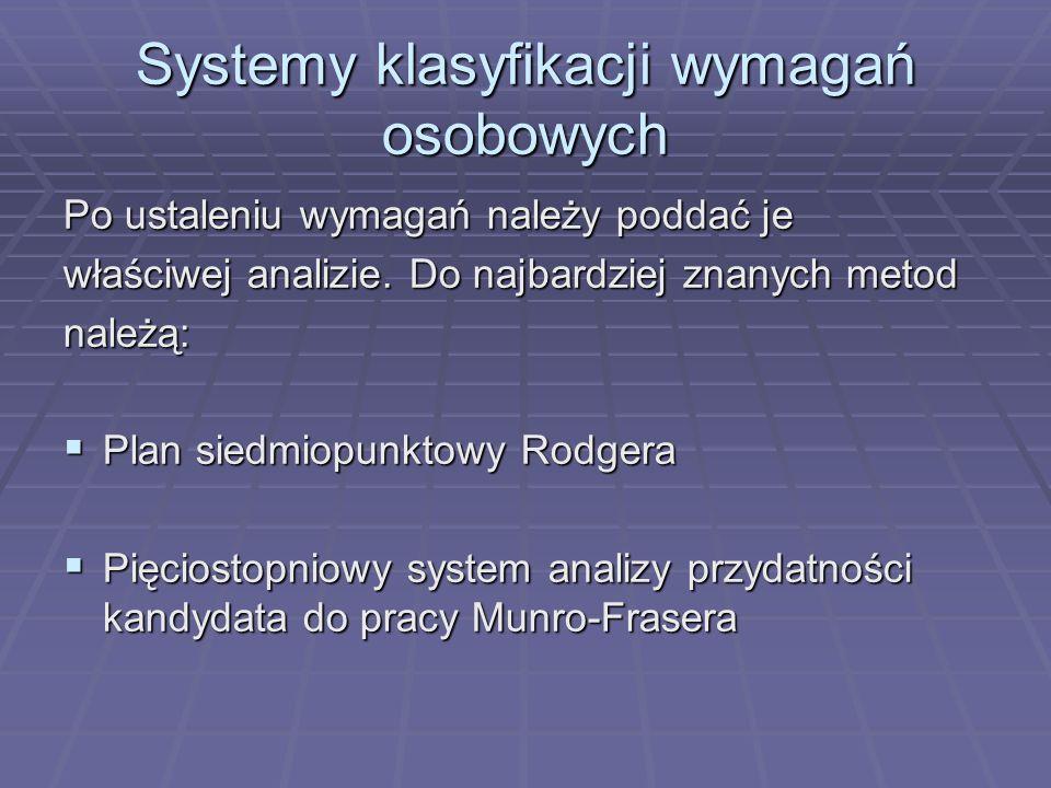 Systemy klasyfikacji wymagań osobowych