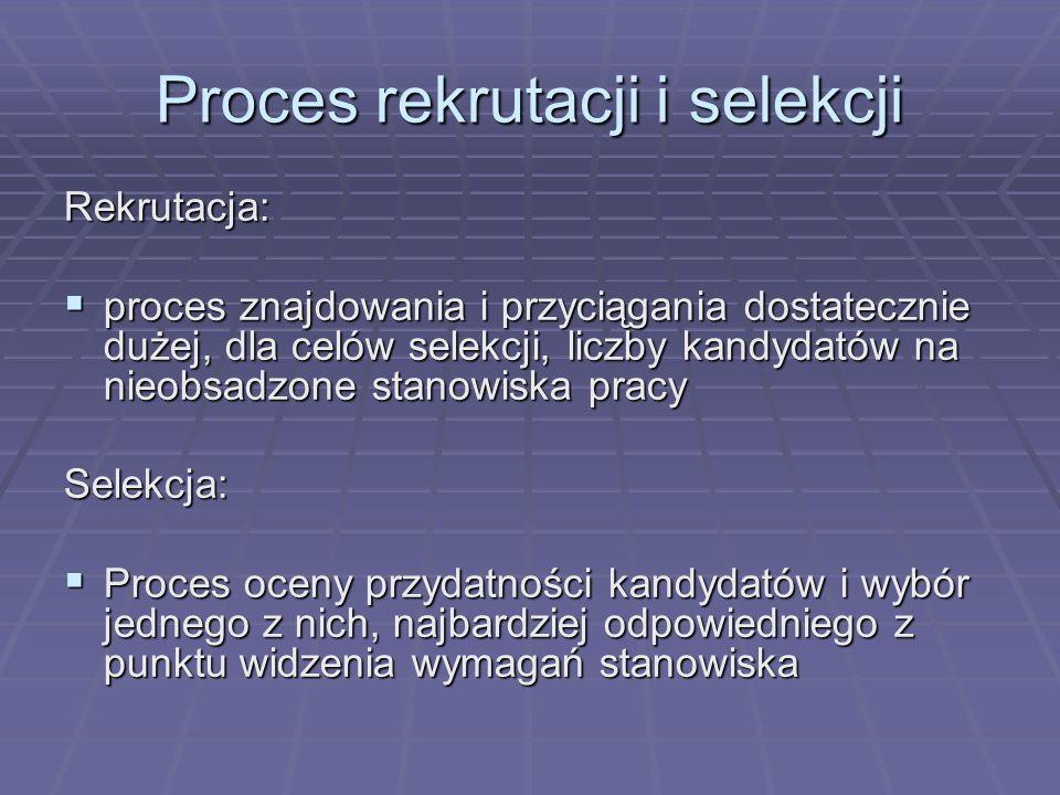 Proces rekrutacji i selekcji