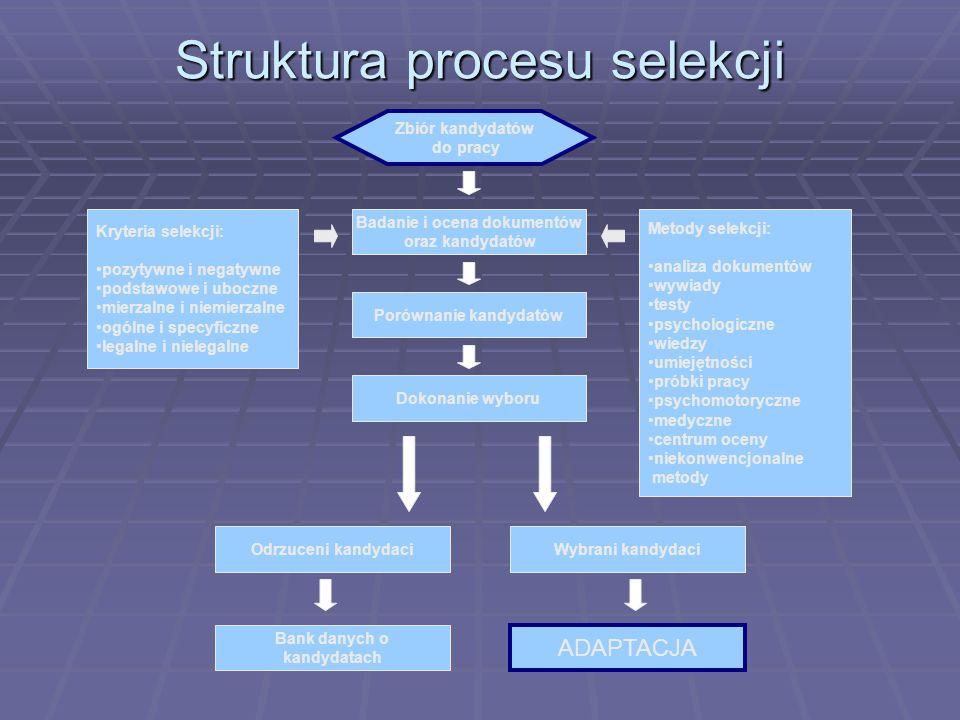Struktura procesu selekcji