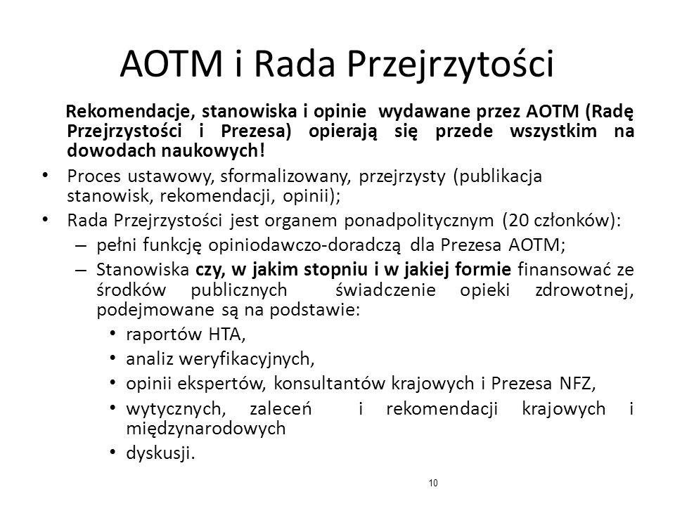 AOTM i Rada Przejrzytości