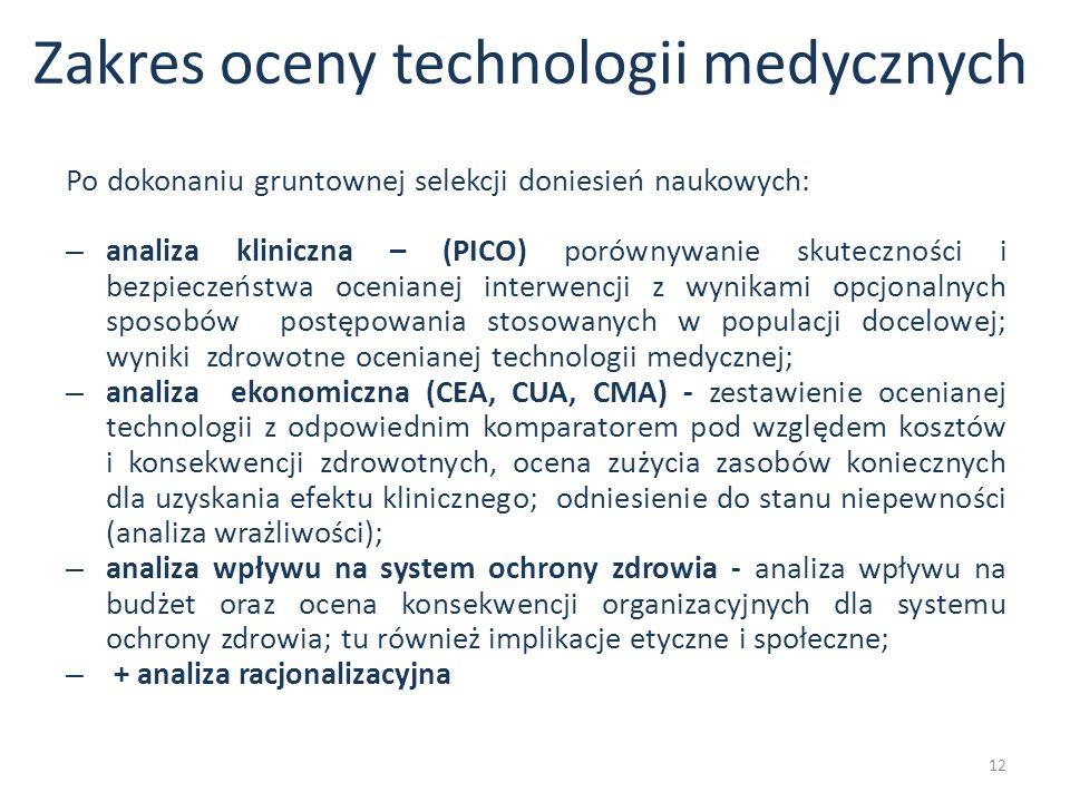 Zakres oceny technologii medycznych