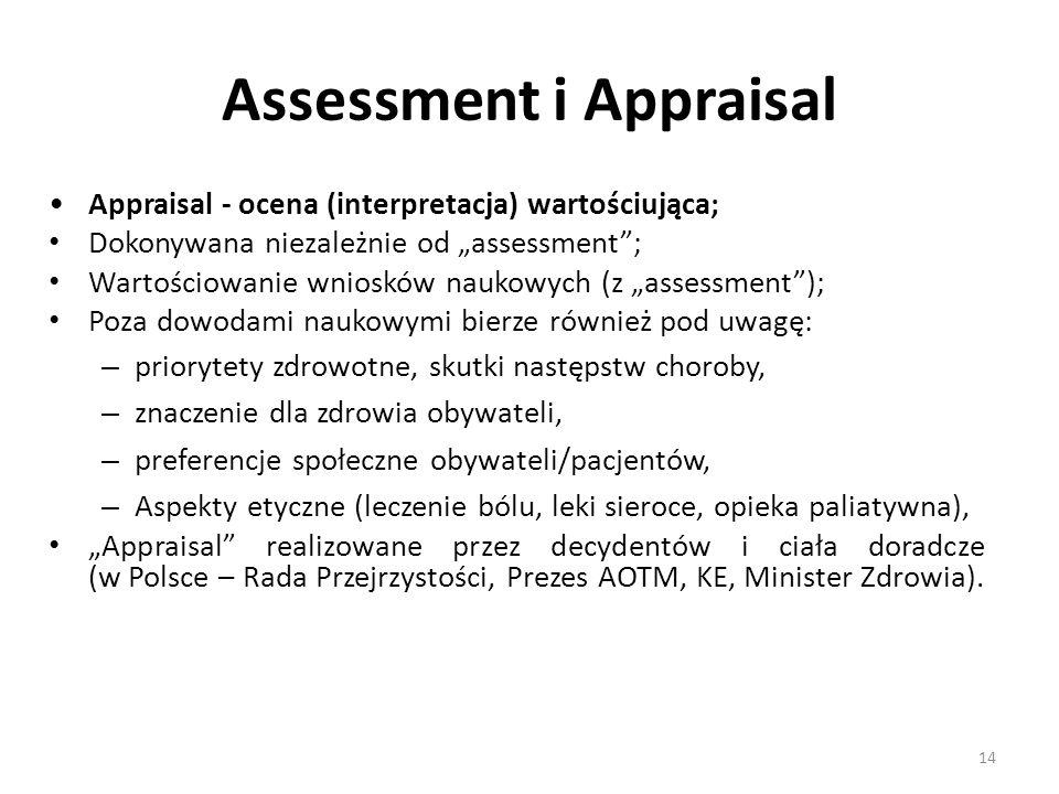 Assessment i Appraisal