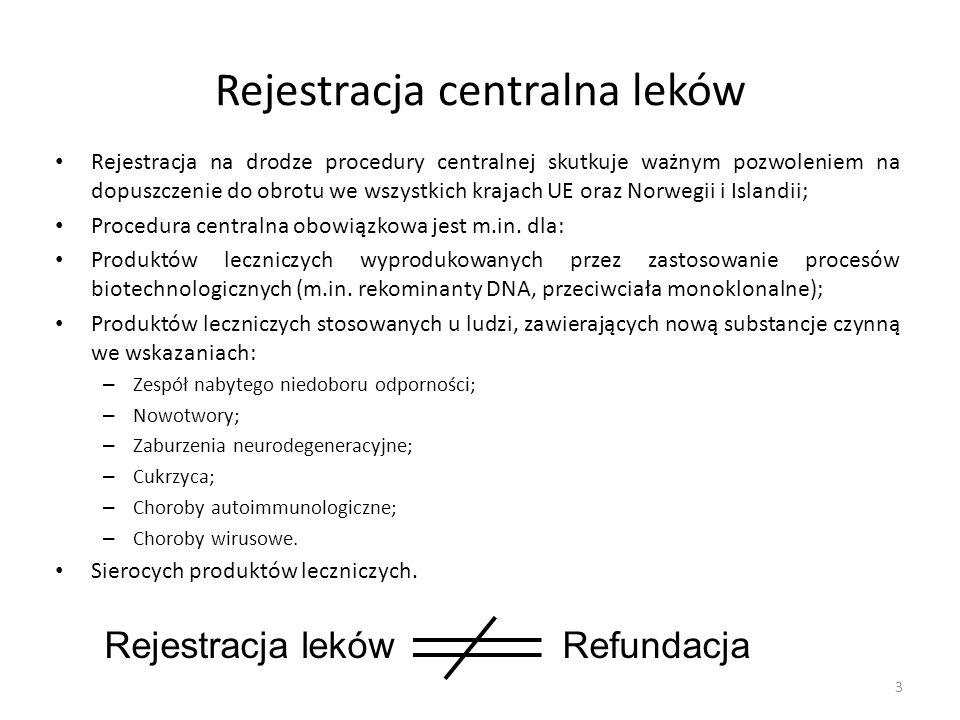 Rejestracja centralna leków