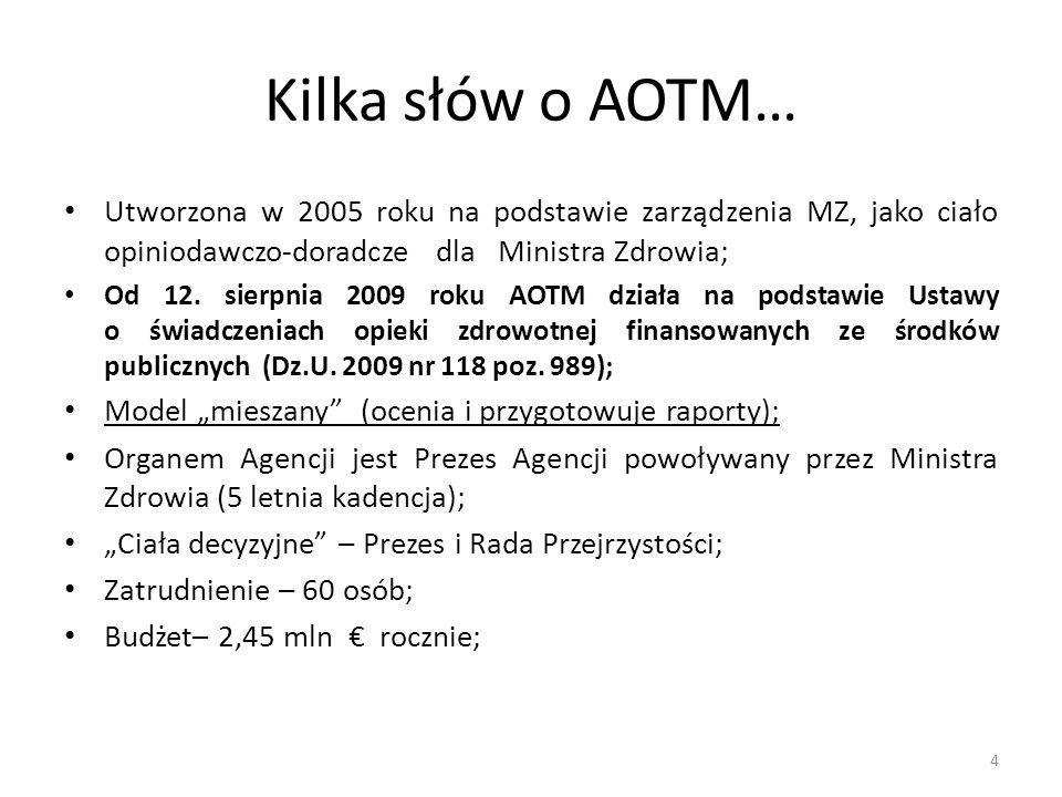 Kilka słów o AOTM… Utworzona w 2005 roku na podstawie zarządzenia MZ, jako ciało opiniodawczo-doradcze dla Ministra Zdrowia;