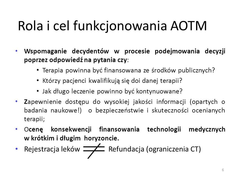 Rola i cel funkcjonowania AOTM