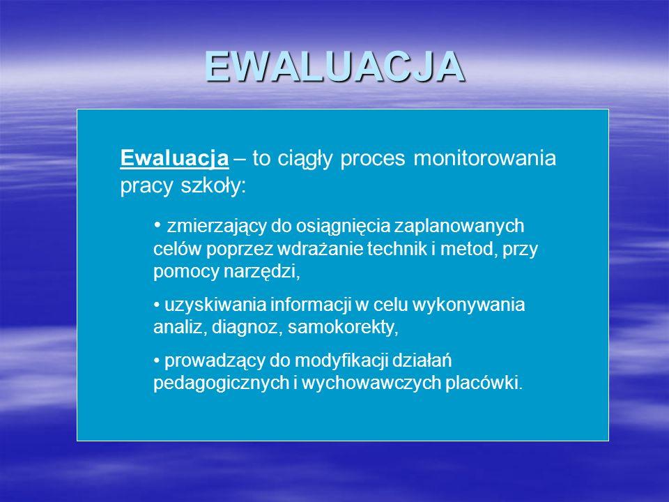 EWALUACJA Ewaluacja – to ciągły proces monitorowania pracy szkoły: