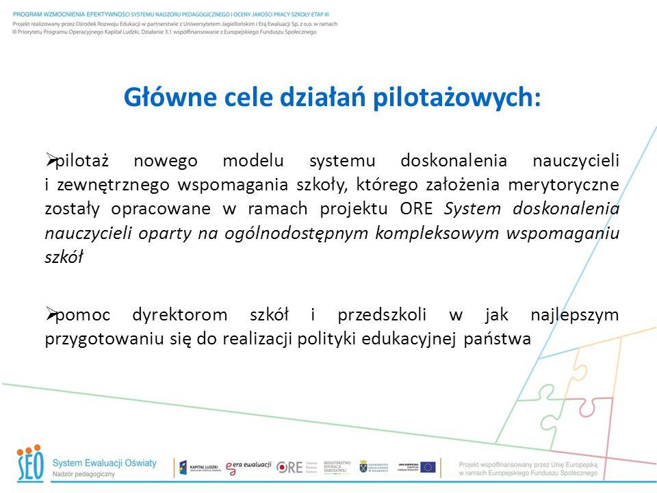 Główne cele działań pilotażowych: