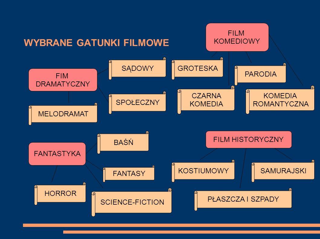 WYBRANE GATUNKI FILMOWE