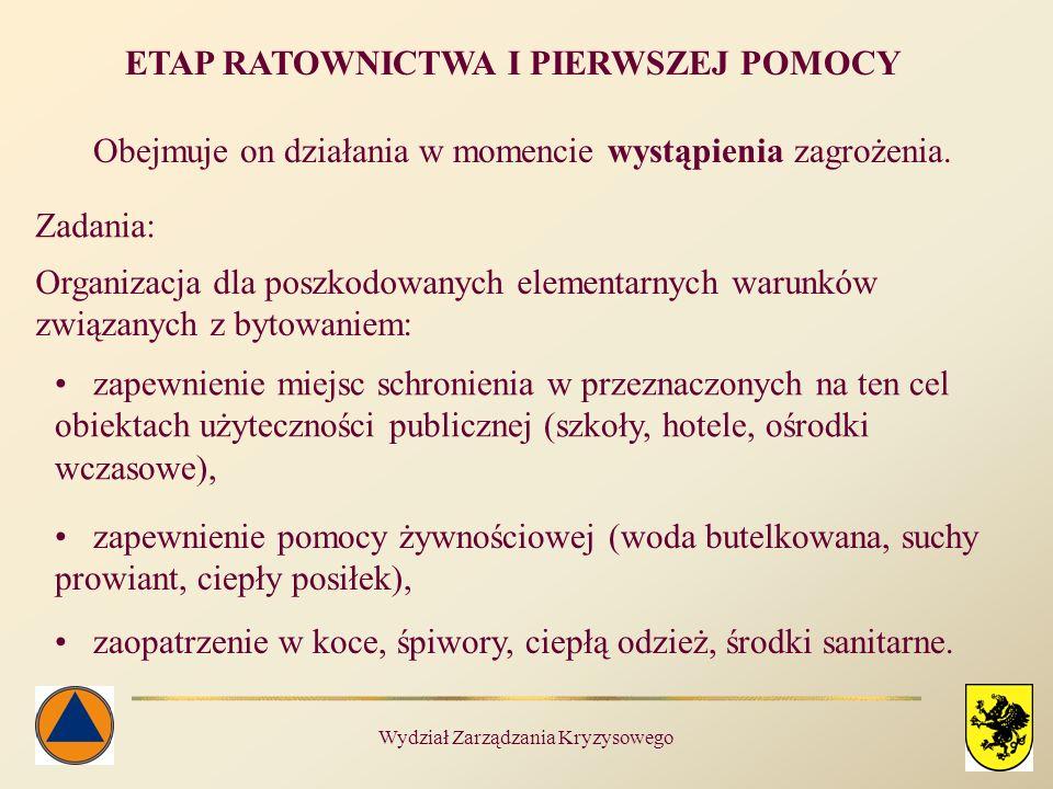 ETAP RATOWNICTWA I PIERWSZEJ POMOCY