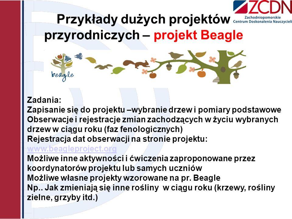 Przykłady dużych projektów przyrodniczych – projekt Beagle