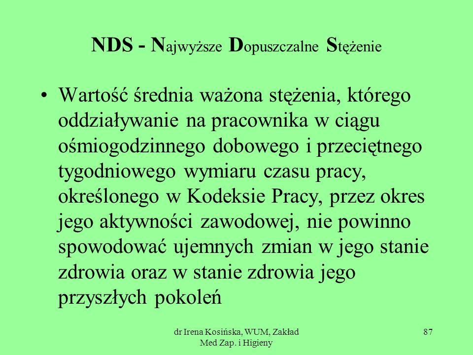 NDS - Najwyższe Dopuszczalne Stężenie