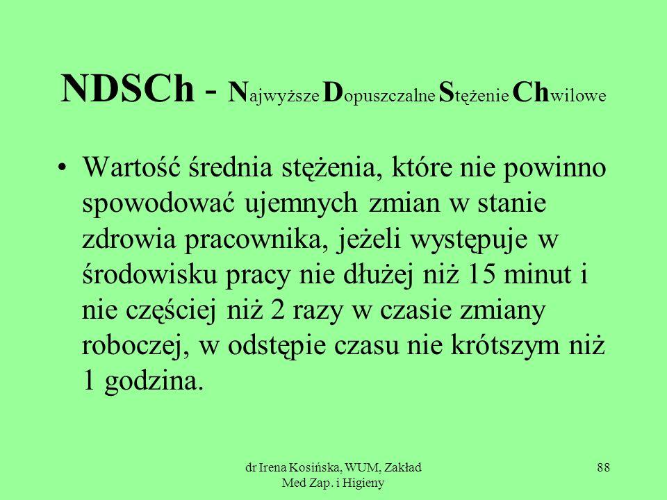 NDSCh - Najwyższe Dopuszczalne Stężenie Chwilowe