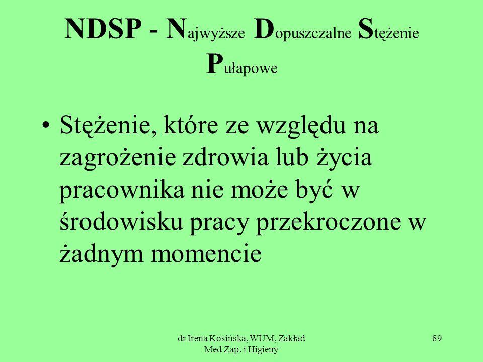 NDSP - Najwyższe Dopuszczalne Stężenie Pułapowe