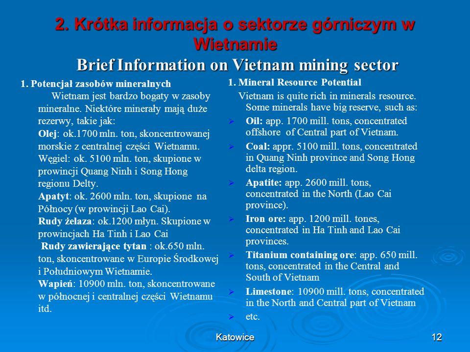 2. Krótka informacja o sektorze górniczym w Wietnamie Brief Information on Vietnam mining sector