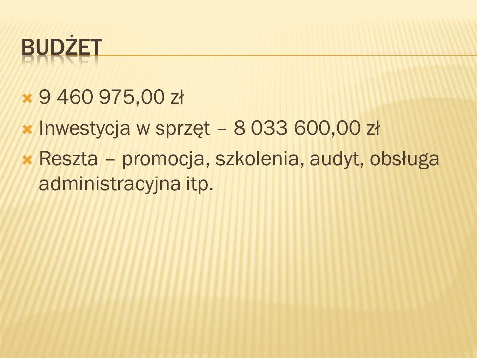 budżet 9 460 975,00 zł Inwestycja w sprzęt – 8 033 600,00 zł