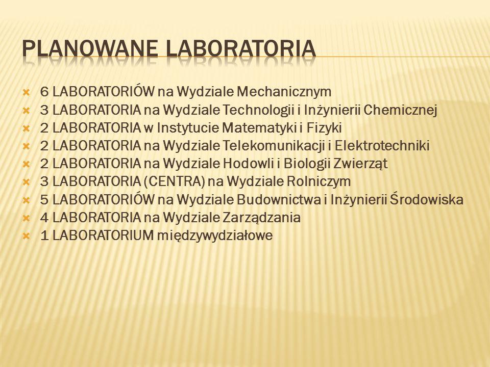 Planowane Laboratoria