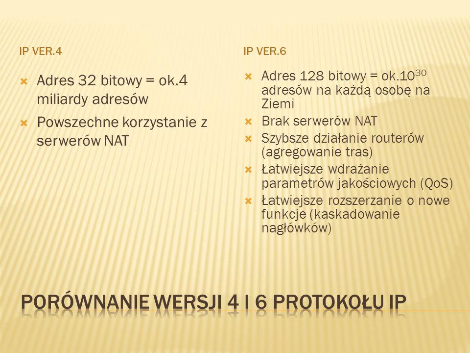 Porównanie wersji 4 i 6 protokołu ip