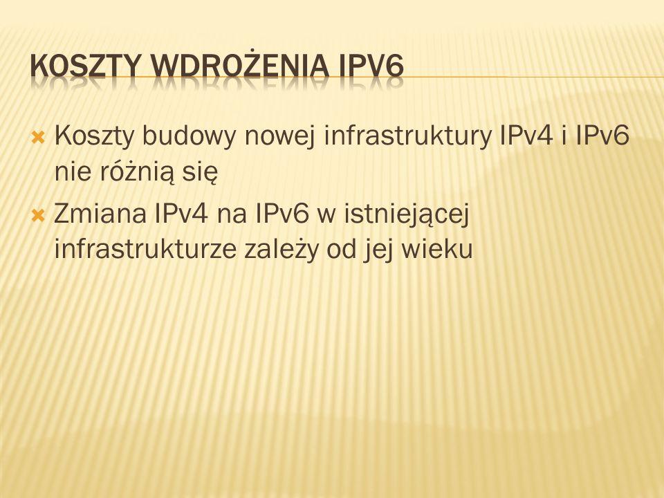 Koszty wdrożenia ipv6 Koszty budowy nowej infrastruktury IPv4 i IPv6 nie różnią się.