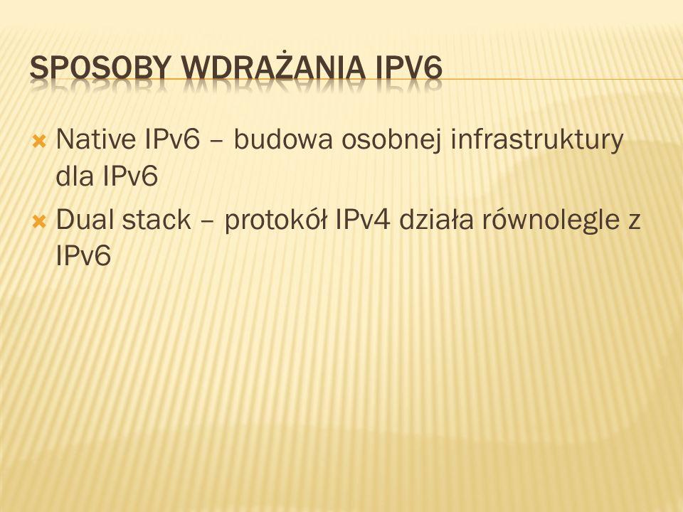 Sposoby wdrażania ipv6 Native IPv6 – budowa osobnej infrastruktury dla IPv6.