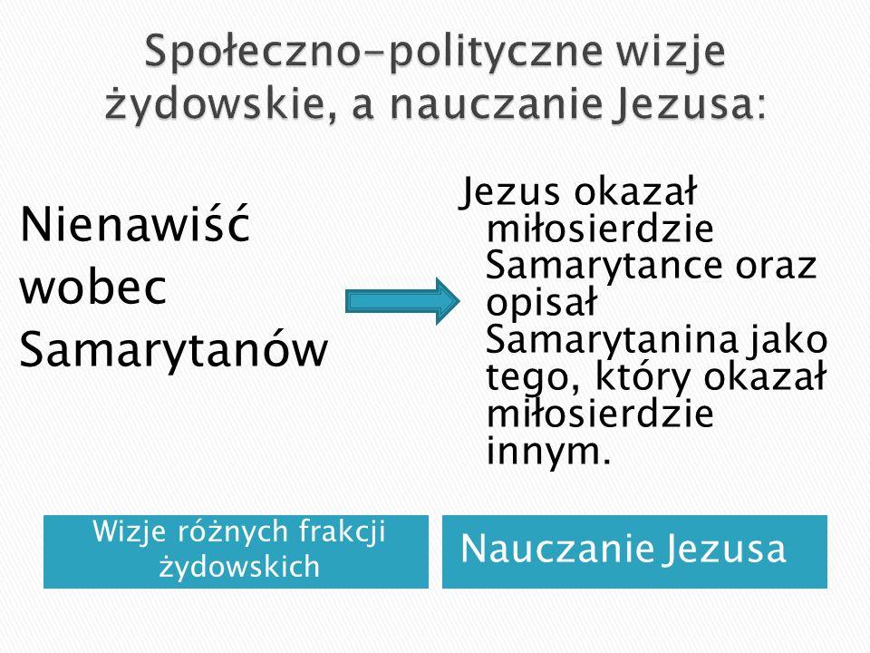Społeczno-polityczne wizje żydowskie, a nauczanie Jezusa: