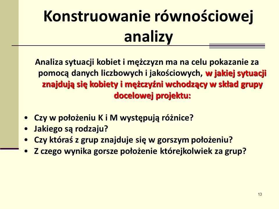 Konstruowanie równościowej analizy