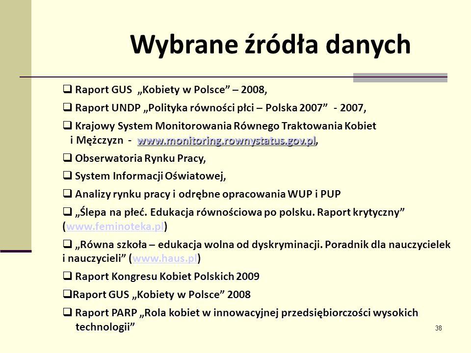 """Wybrane źródła danych Raport GUS """"Kobiety w Polsce – 2008,"""