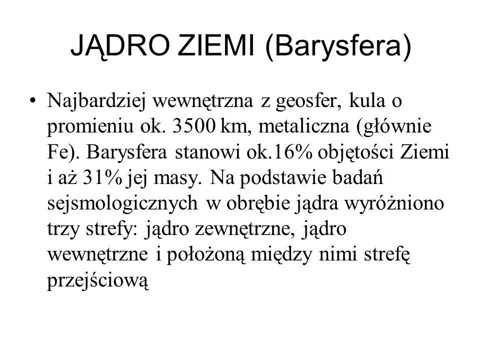 JĄDRO ZIEMI (Barysfera)
