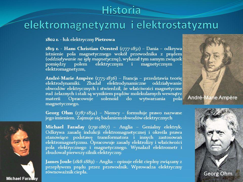Historia elektromagnetyzmu i elektrostatyzmu