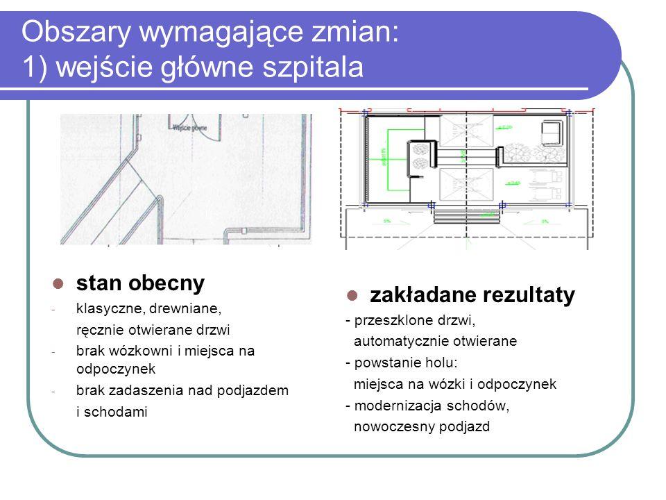 Obszary wymagające zmian: 1) wejście główne szpitala