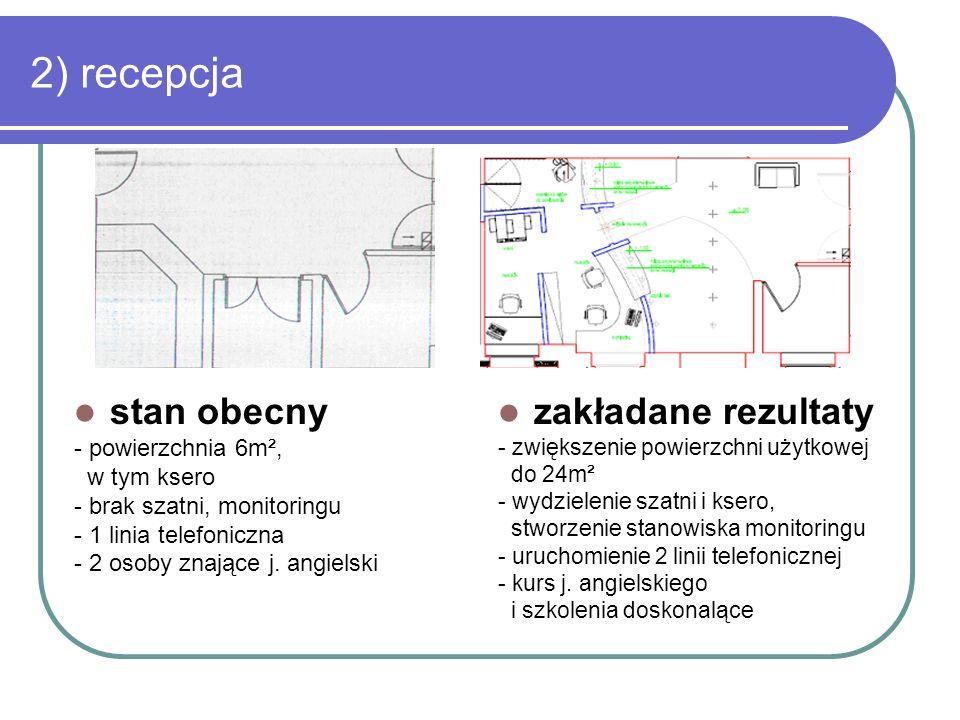 2) recepcja stan obecny zakładane rezultaty - powierzchnia 6m²,