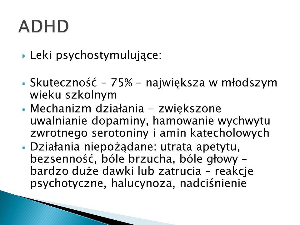 ADHD Leki psychostymulujące: