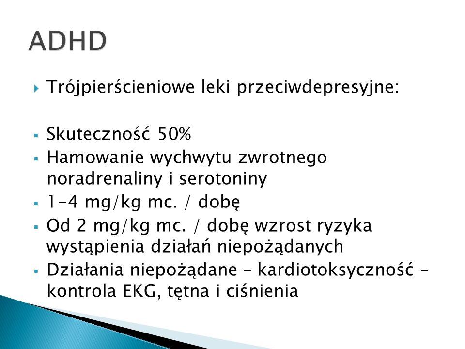 ADHD Trójpierścieniowe leki przeciwdepresyjne: Skuteczność 50%
